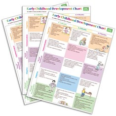 EARLY CHILDHOOD DEVELOPMENT CHART (MINI-POSTER PACK OF 25)