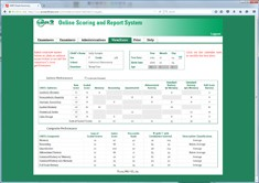 UNIT-2 ONLINE SCORING AND REPORT SYSTEM